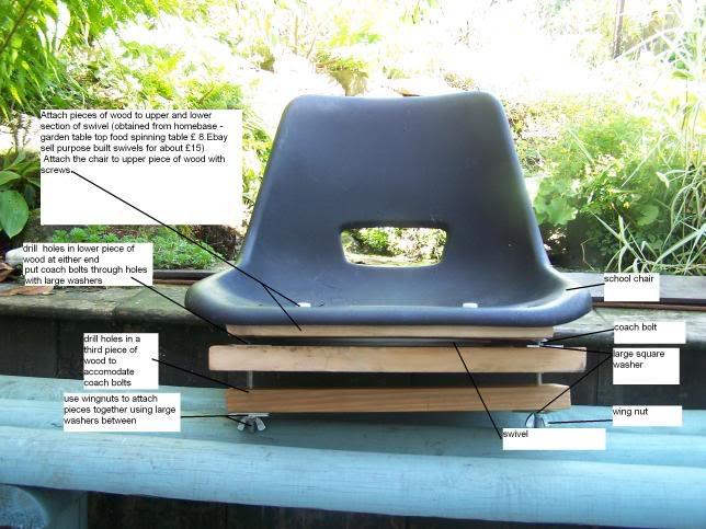 Diy Boat Seat Clamp